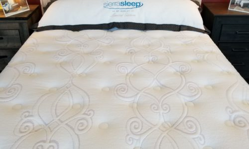 Elegance Plush Mattress Set